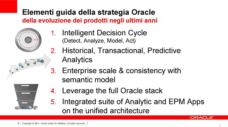 Historical, Transactional, Predictive Analytics 3. Enterprise scale & consistency with semantic model 4.