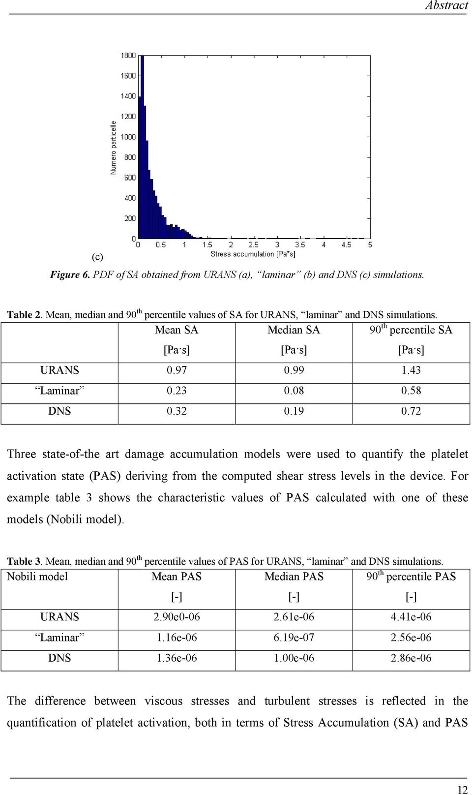72 Three state-of-the art damage accumulation models were used to quantify the platelet activation state (PAS) deriving from the computed shear stress levels in the device.