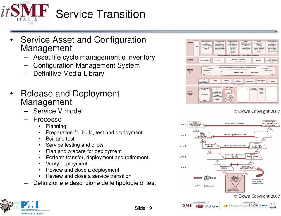deployment Buil and test Service testing and pilots Plan and prepare for deployment Perform transfer, deployment and retirement
