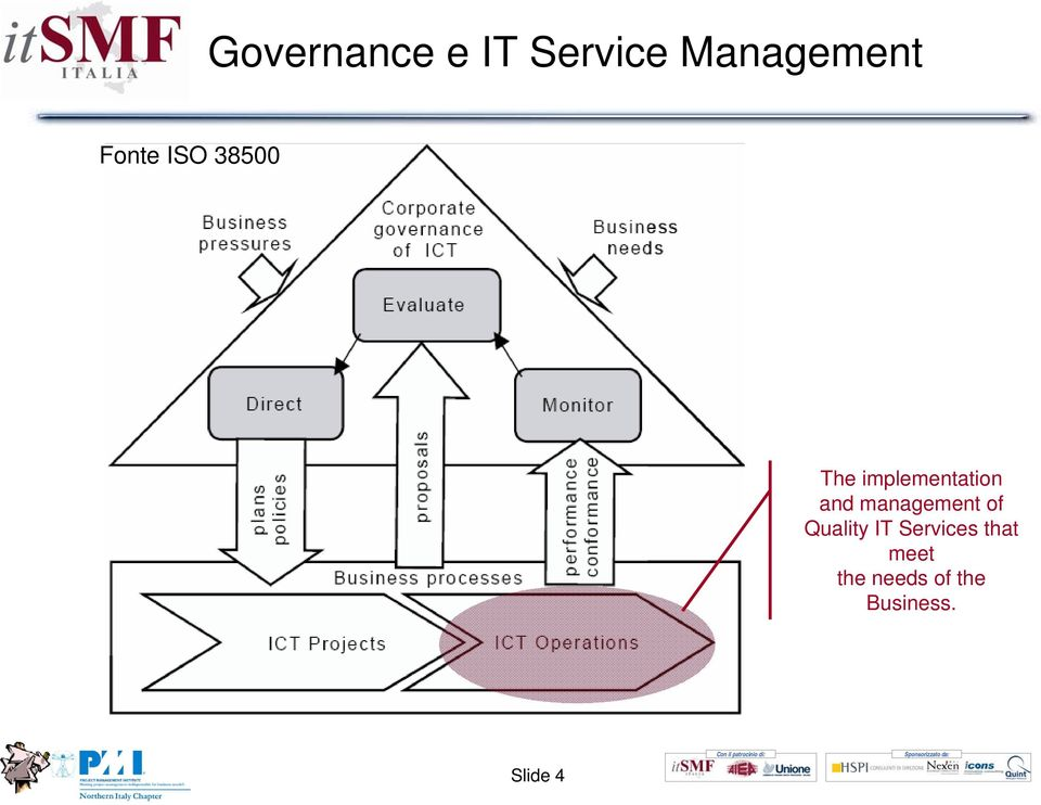 and management of Quality IT Services