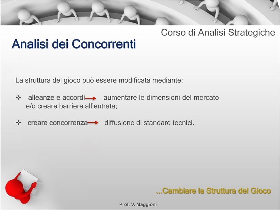 e/o creare barriere all entrata; v creare concorrenza