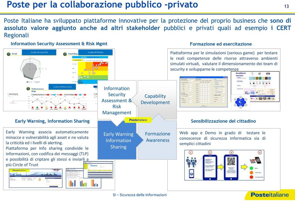 reali competenze delle risorse attraverso ambienti simulati virtuali, valutare il dimensionamento dei team di security e svilupparne le competenze Information Security Assessment & Risk Management