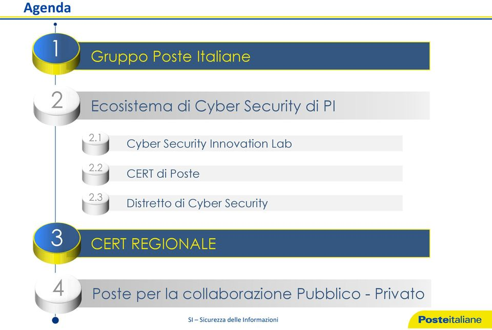 3 Cyber Security Innovation Lab CERT di Poste