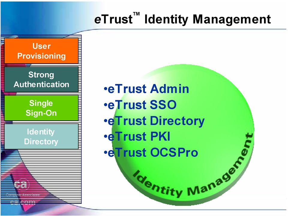 Sign-On Identity Directory etrust Admin