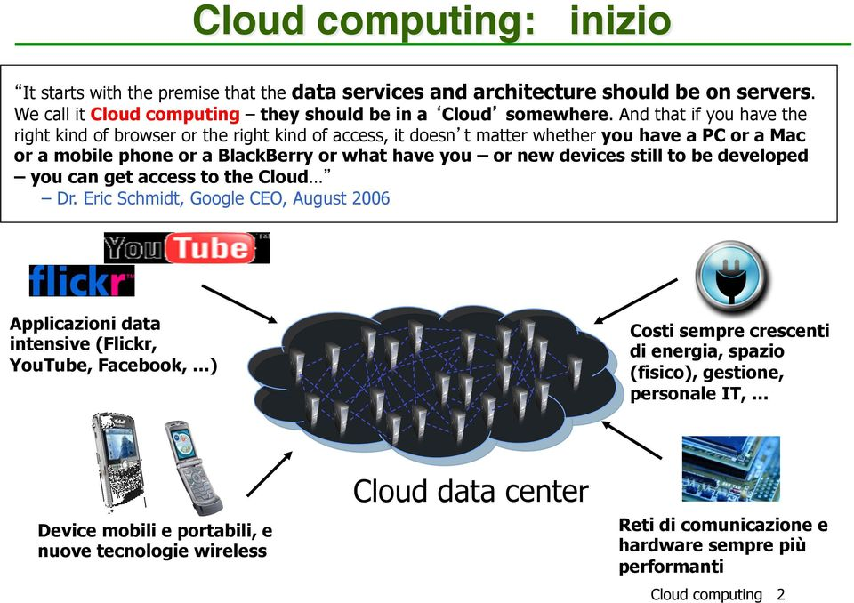 devices still to be developed you can get access to the Cloud Dr.