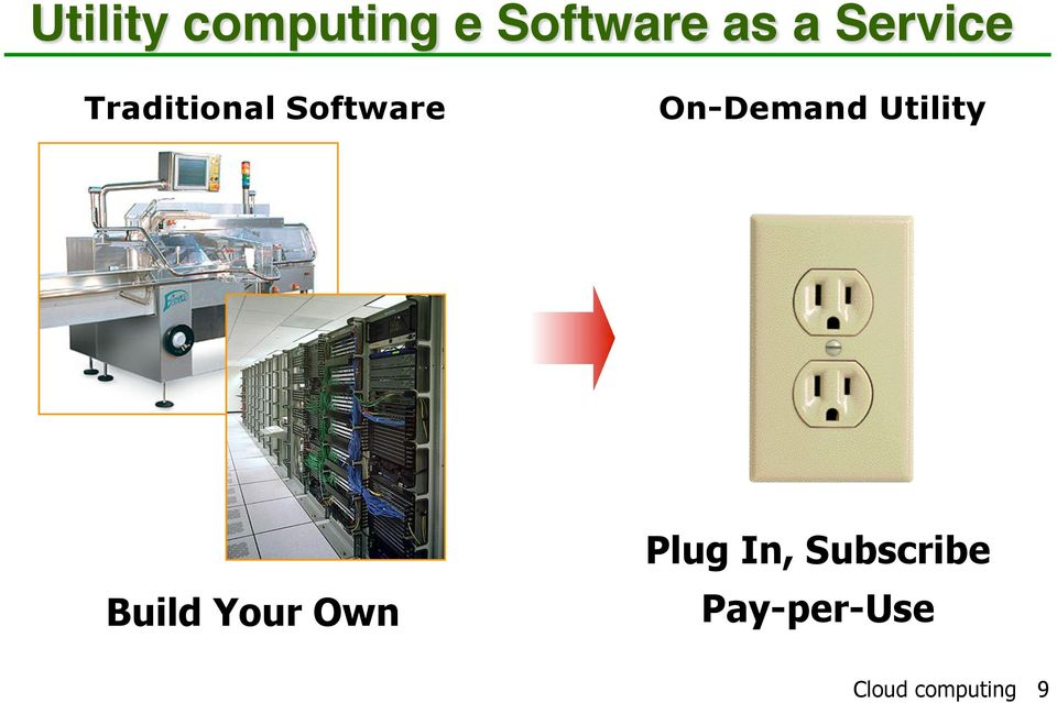 Traditional Software On-Demand