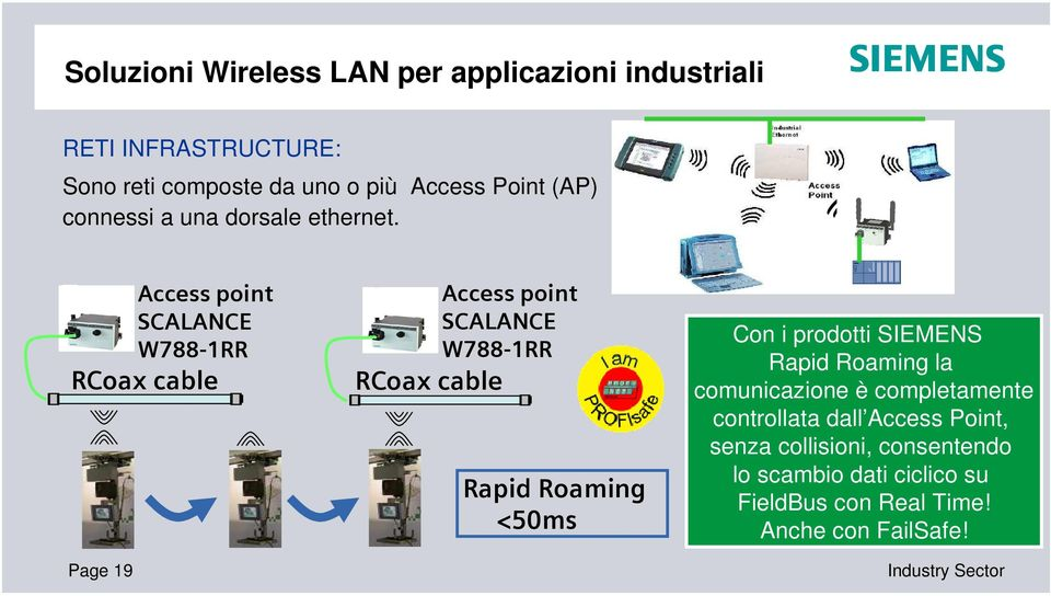 Page 19 Access point SCALANCE W788-1RR RCoax cable RCoax cable Access point SCALANCE W788-1RR Rapid Roaming <50ms Con