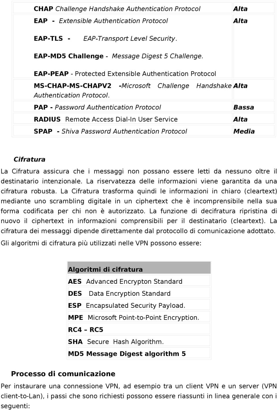 PAP - Password Authentication Protocol RADIUS Remote Access Dial-In User Service SPAP - Shiva Password Authentication Protocol Bassa Alta Media Cifratura La Cifratura assicura che i messaggi non