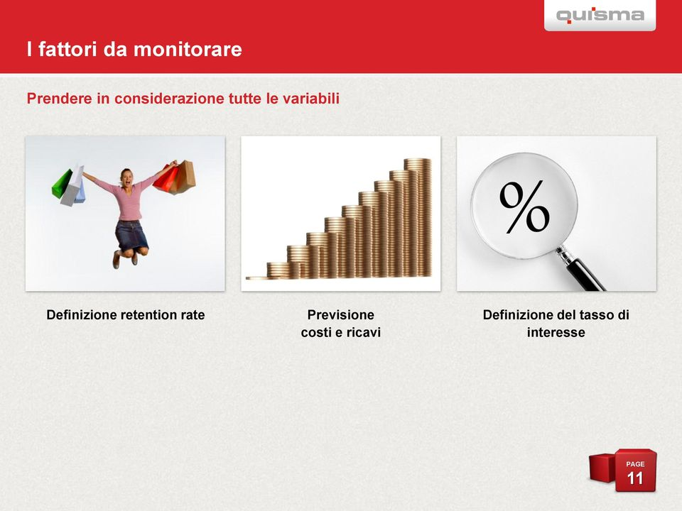 Definizione retention rate Previsione