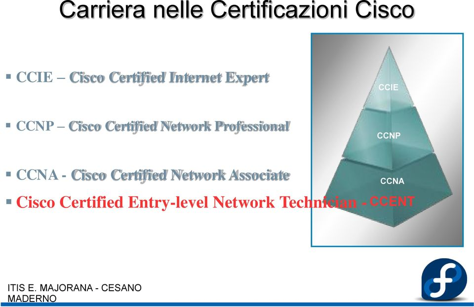Professional CCNP CCNA - Cisco Certified Network