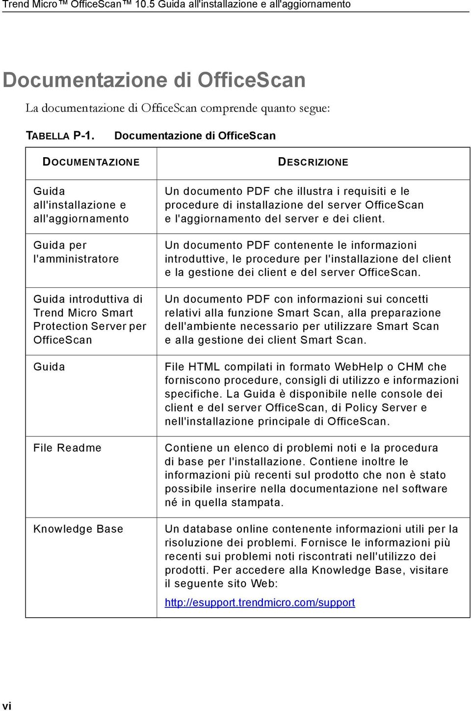 Readme Knowledge Base DESCRIZIONE Un documento PDF che illustra i requisiti e le procedure di installazione del server OfficeScan e l'aggiornamento del server e dei client.