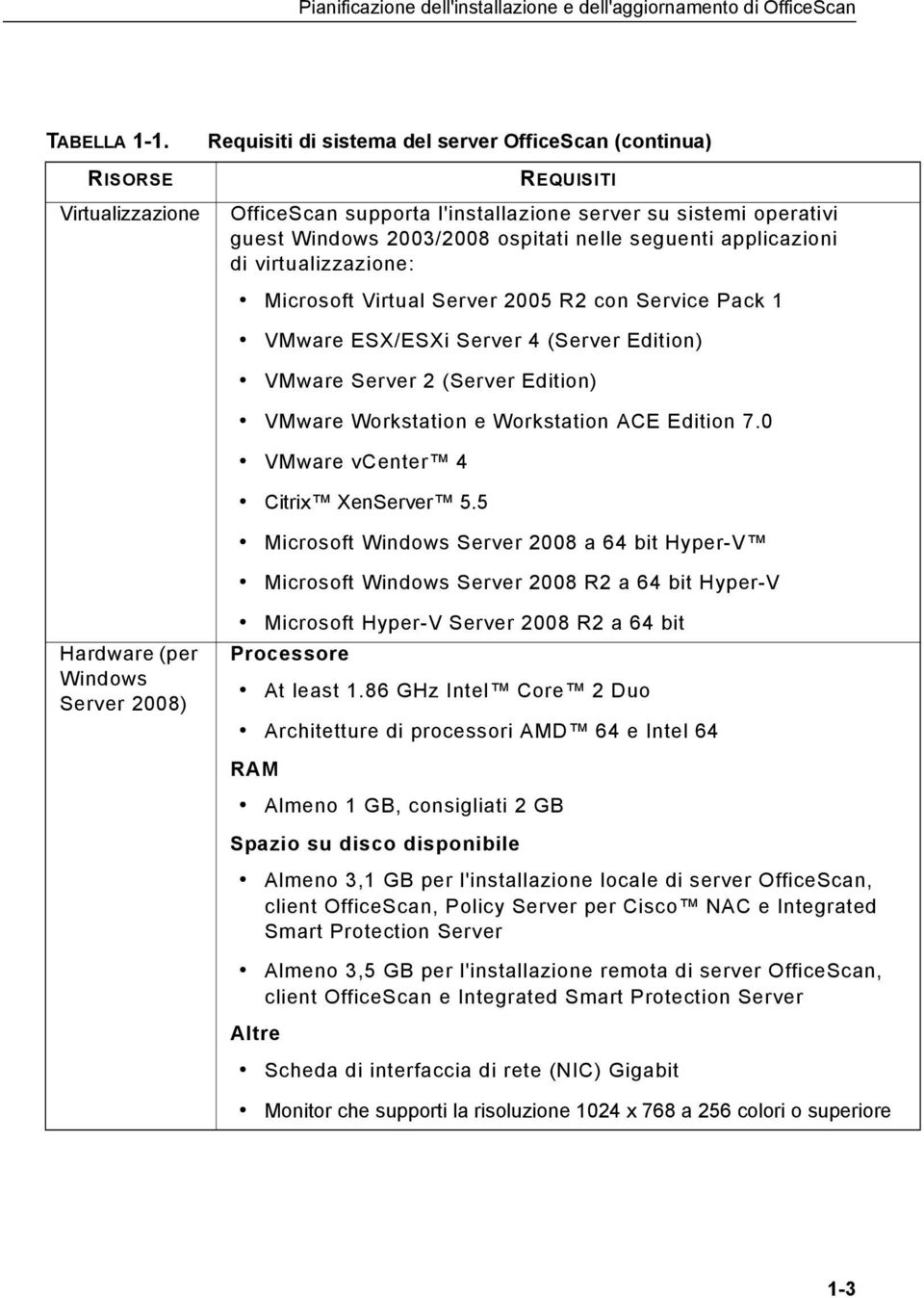 seguenti applicazioni di virtualizzazione: Microsoft Virtual Server 2005 R2 con Service Pack 1 VMware ESX/ESXi Server 4 (Server Edition) VMware Server 2 (Server Edition) VMware Workstation e