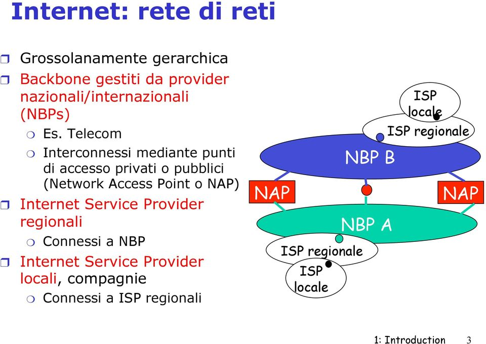 Telecom Interconnessi mediante punti di accesso privati o pubblici (Network Access Point o NAP) Internet