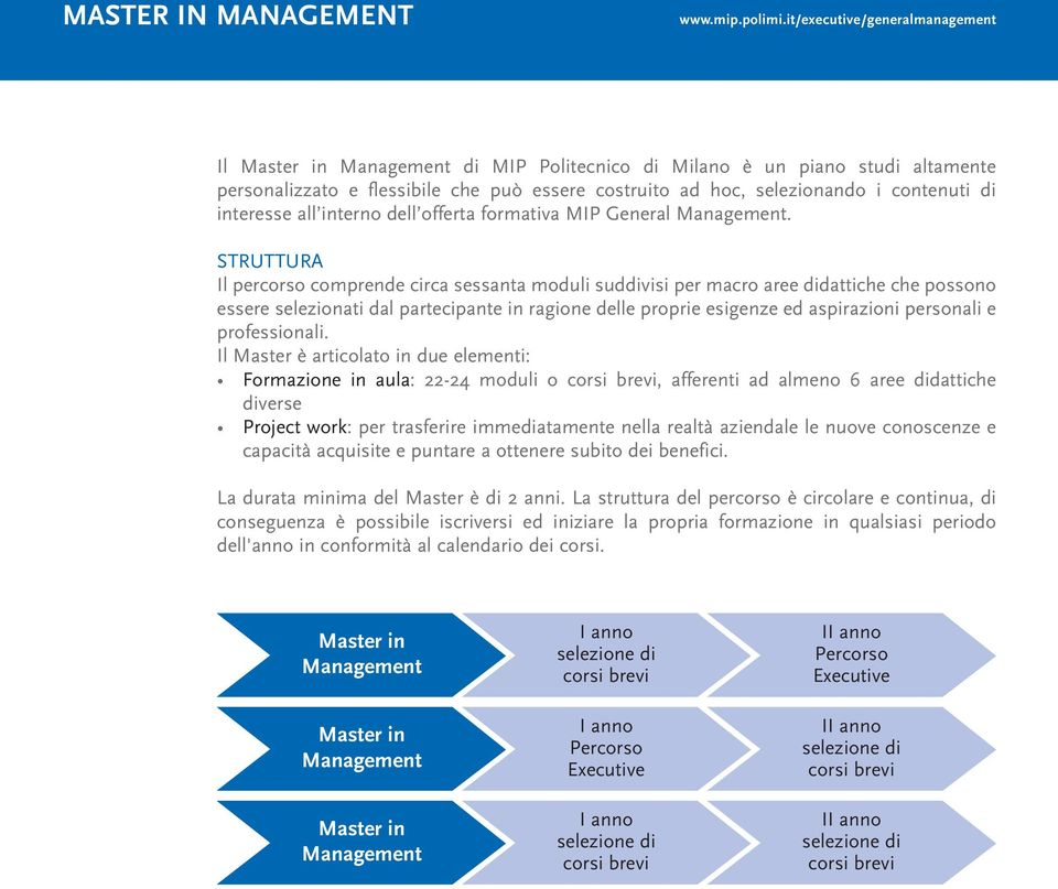 interesse all interno dell offerta formativa MIP General Management.