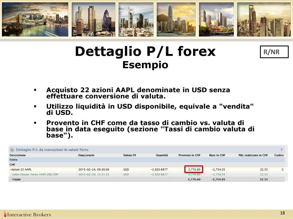 Forex micro account canada