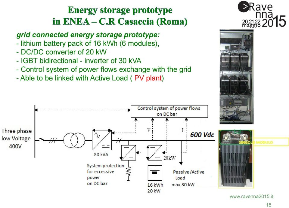 bidirectional - inverter of 30 kva - Control system of power