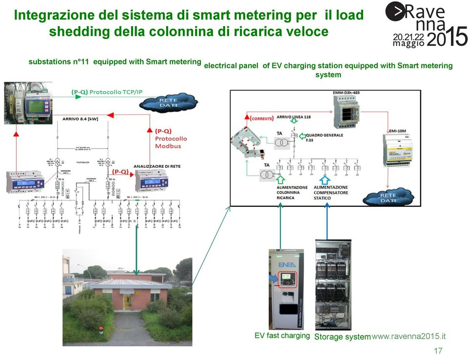 with Smart metering electrical panel of EV charging station