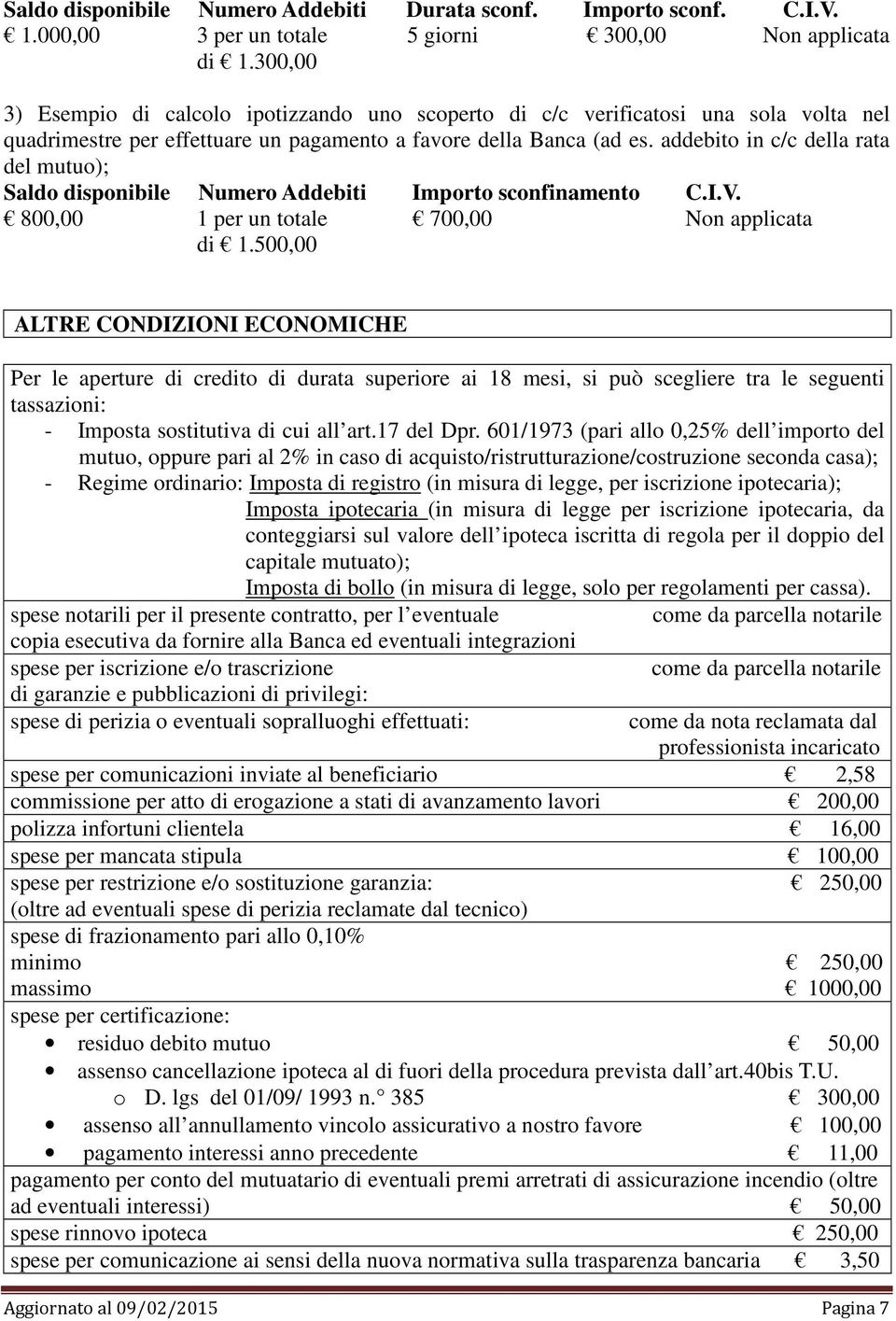 addebito in c/c della rata del mutuo); Saldo disponibile Numero Addebiti Importo sconfinamento C.I.V. 800,00 1 per un totale 700,00 Non applicata di 1.