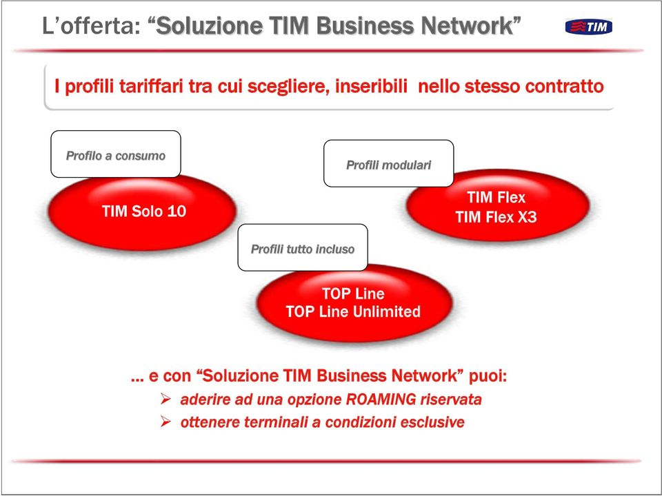 TIM Flex X3 Profili tutto incluso TOP Line TOP Line Unlimited e con Soluzione TIM