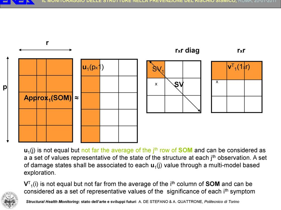 A set of damage states shall be associated to each u 1 (j) value through a multi-model based exploration.