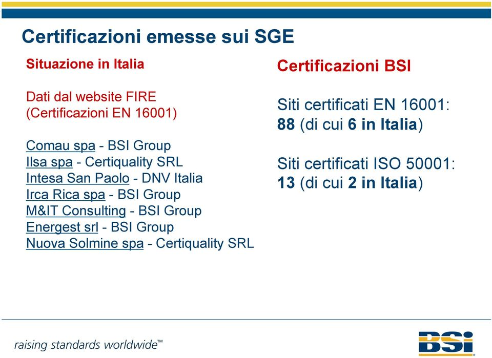 Italia Irca Rica spa - BSI Group M&IT Consulting - BSI Group Energest srl - BSI Group Nuova Solmine spa