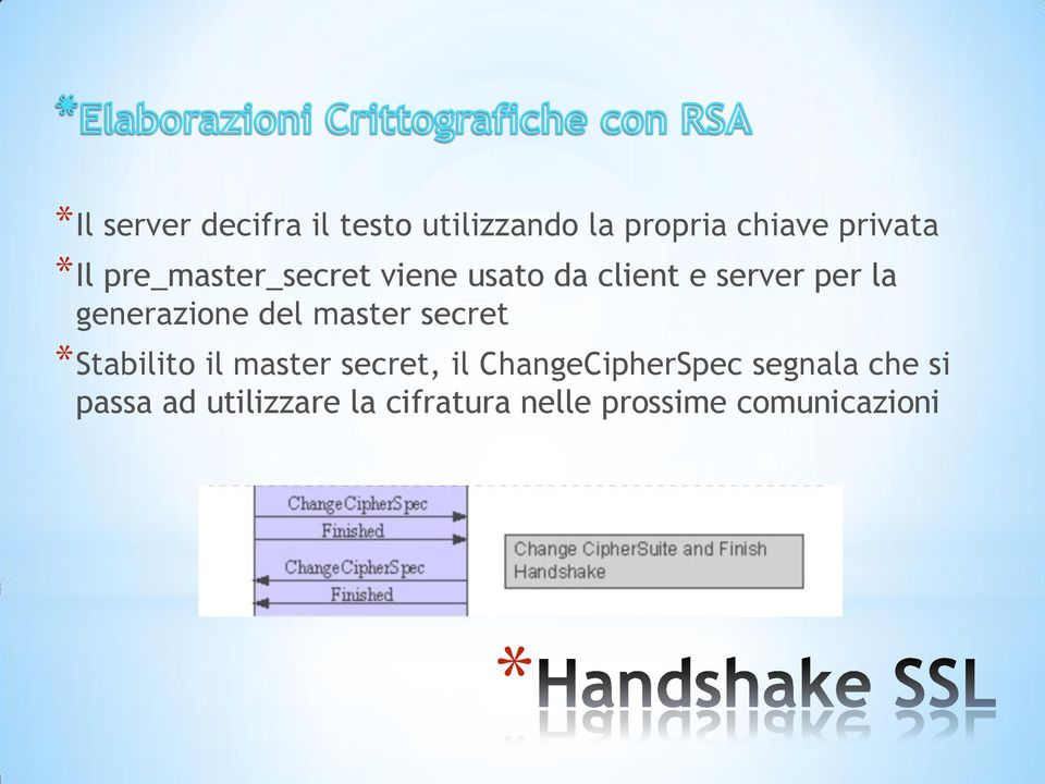 del master secret Stabilito il master secret, il ChangeCipherSpec