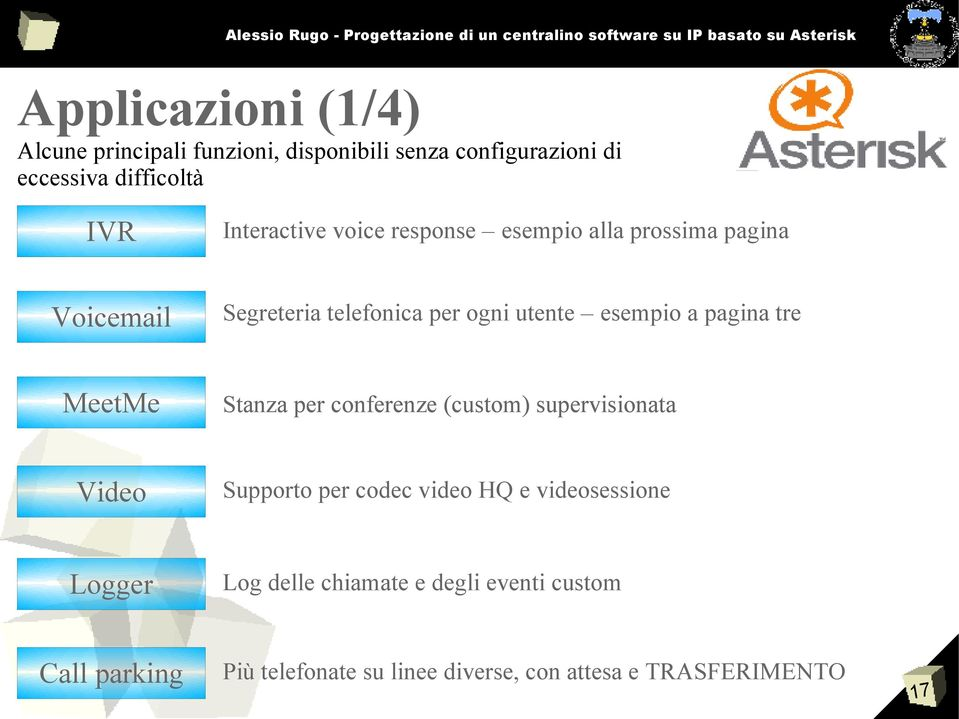 pagina tre MeetMe Stanza per conferenze (custom) supervisionata Video Supporto per codec video HQ e videosessione