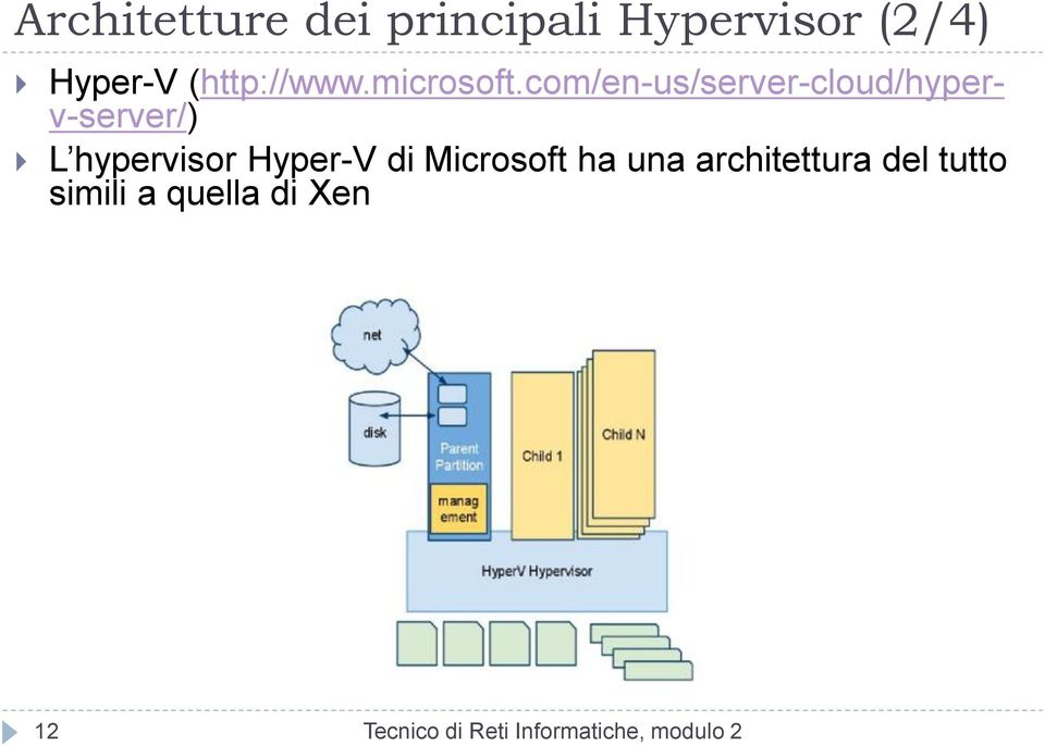 com/en-us/server-cloud/hyperv-server/) L