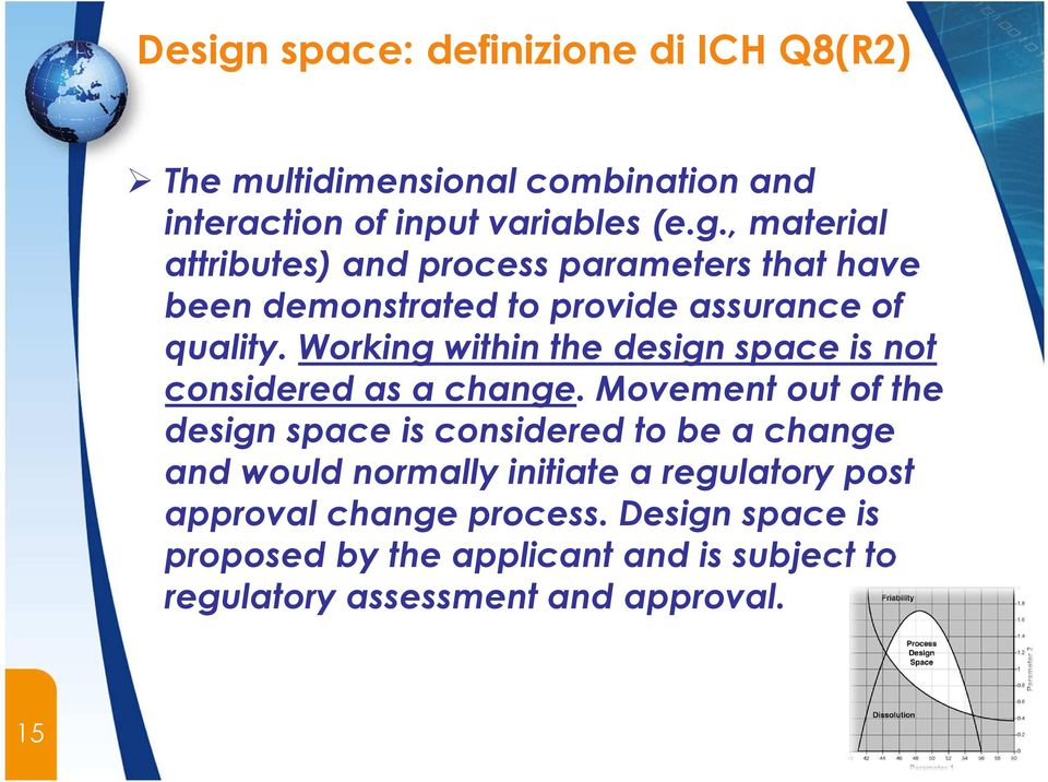 Movement out of the design space is considered to be a change and would normally initiate a regulatory post approval change