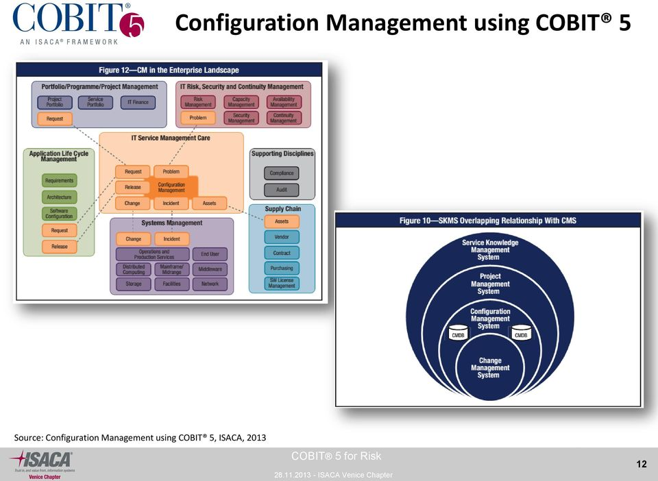 using COBIT 5, ISACA,