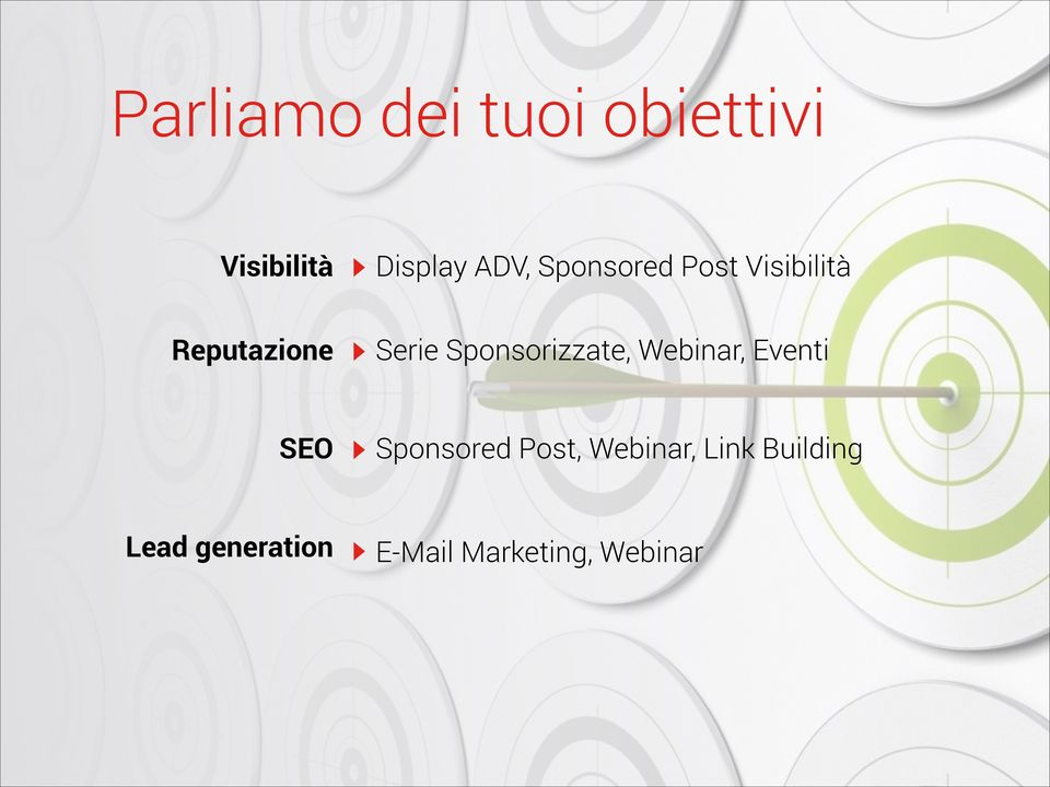 Sponsorizzate, Webinar, Eventi SEO Sponsored Post,
