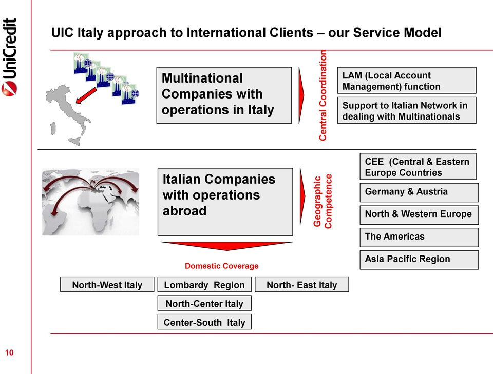 Italian Companies with operations abroad CEE (Central & Eastern Europe Countries Germany & Austria North & Western Europe The