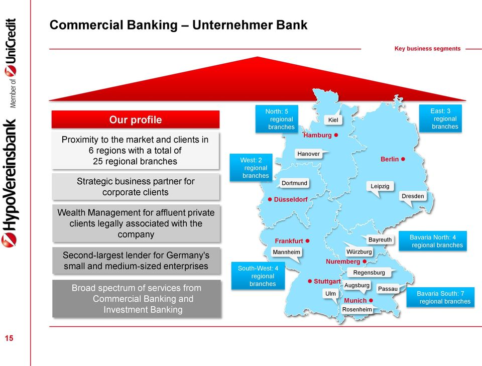 Commercial Banking and Investment Banking West: 2 regional branches South-West: 4 regional branches North: 5 regional branches Dortmund Düsseldorf Frankfurt Mannheim Hamburg Hanover Kiel Stuttgart