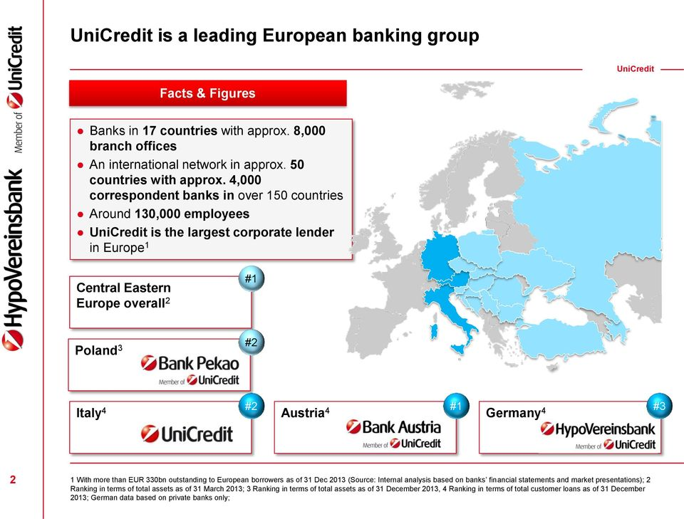 Germany 4 #3 2 1 With more than EUR 330bn outstanding to European borrowers as of 31 Dec 2013 (Source: Internal analysis based on banks financial statements and market presentations); 2 Ranking in