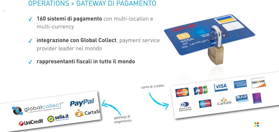 Collect, payment service provider leader nel mondo