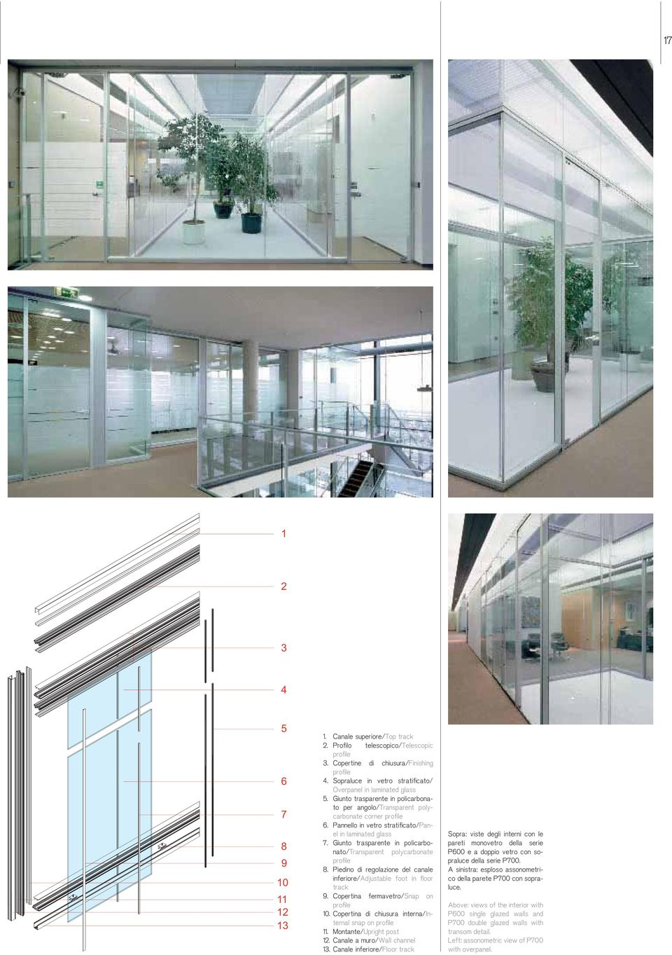Pannello in vetro stratifi cato/panel in laminated glass 7. Giunto trasparente in policarbonato/transparent polycarbonate profi le 8.