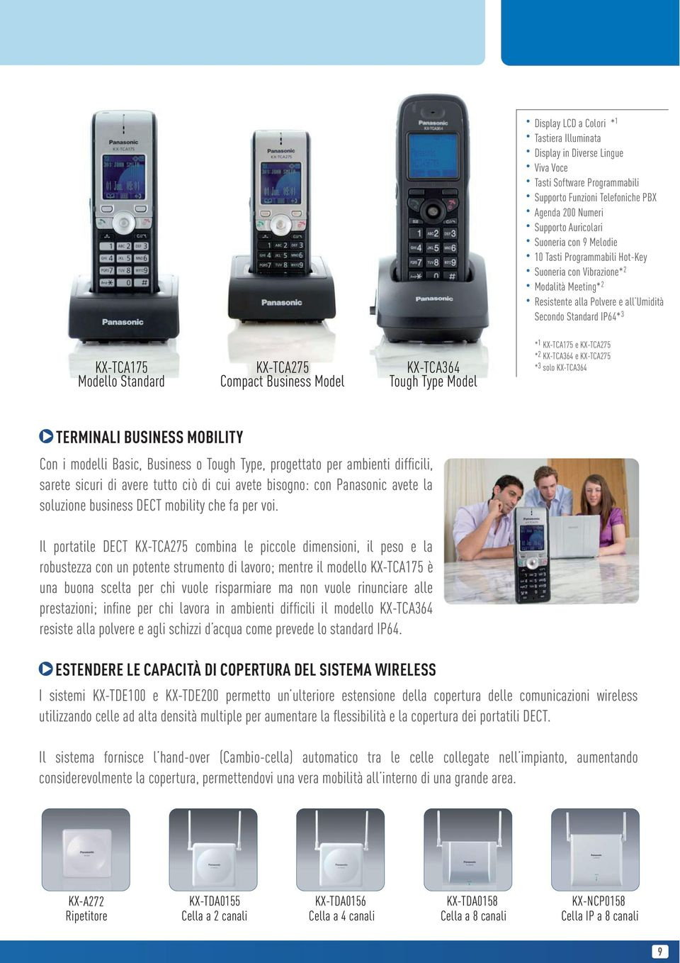 Business Model KX-TCA364 Tough Type Model * 1 KX-TCA175 e KX-TCA275 * 2 KX-TCA364 e KX-TCA275 * 3 solo KX-TCA364 TERMINALI BUSINESS MOBILITY Con i modelli Basic, Business o Tough Type, progettato per