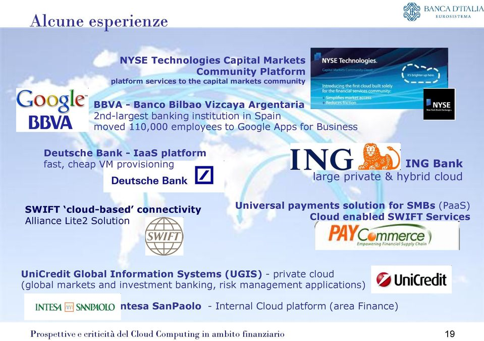 private & hybrid cloud SWIFT cloud-based connectivity Alliance Lite2 Solution Universal payments solution for SMBs (PaaS) Cloud enabled SWIFT Services UniCredit