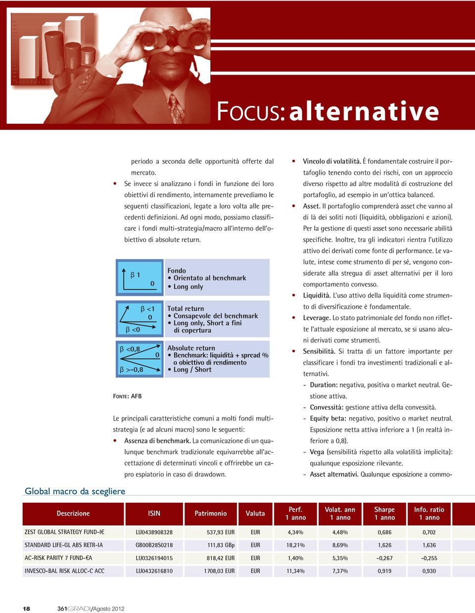 Ad ogni modo, possiamo classificare i fondi multi-strategia/macro all interno dell obiettivo di absolute return.