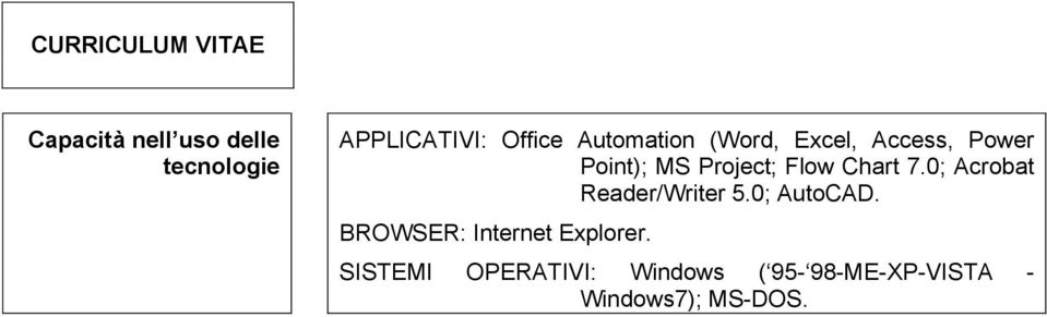 0; Acrobat Reader/Writer 5.0; AutoCAD. BROWSER: Internet Explorer.