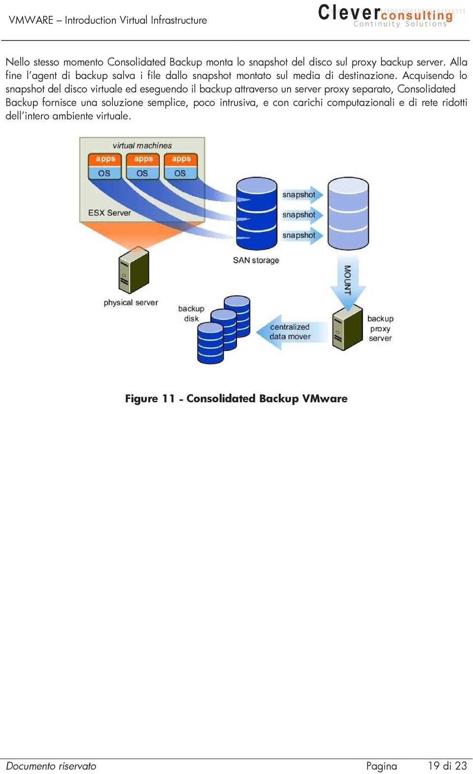 Acquisendo lo snapshot del disco virtuale ed eseguendo il backup attraverso un server proxy separato, Consolidated Backup