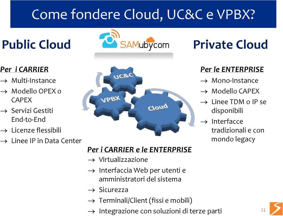 Linee IP in Data Center Per i CARRIER e le ENTERPRISE Virtualizzazione Interfaccia Web per utenti e amministratori del