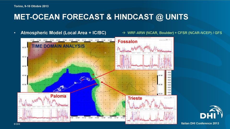 TIME DOMAIN ANALYSIS WRF-ARW (NCAR,