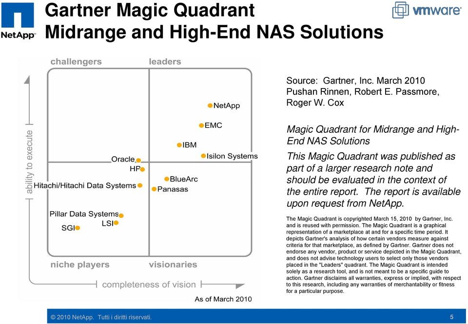 The report is available upon request from NetApp. The Magic Quadrant is copyrighted March 15, 2010 by Gartner, Inc. and is reused with permission.