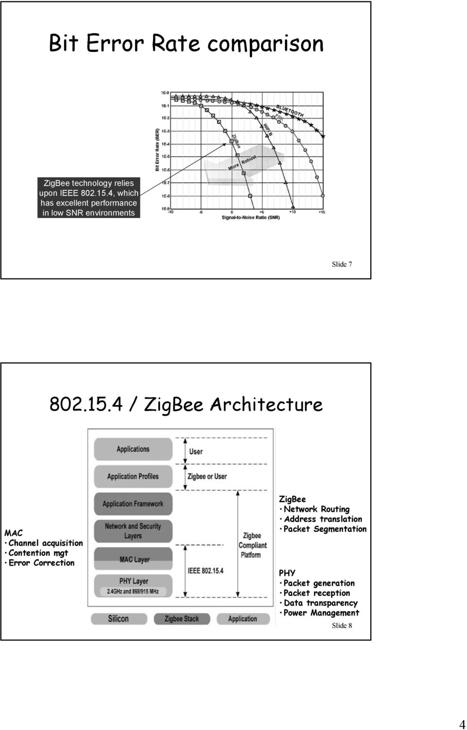 4 / ZigBee Architecture MAC Channel acquisition Contention mgt Error Correction ZigBee