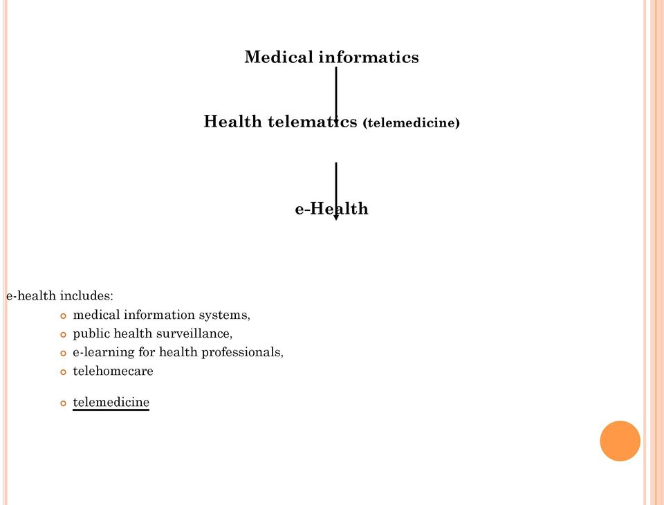 medical information systems, public health