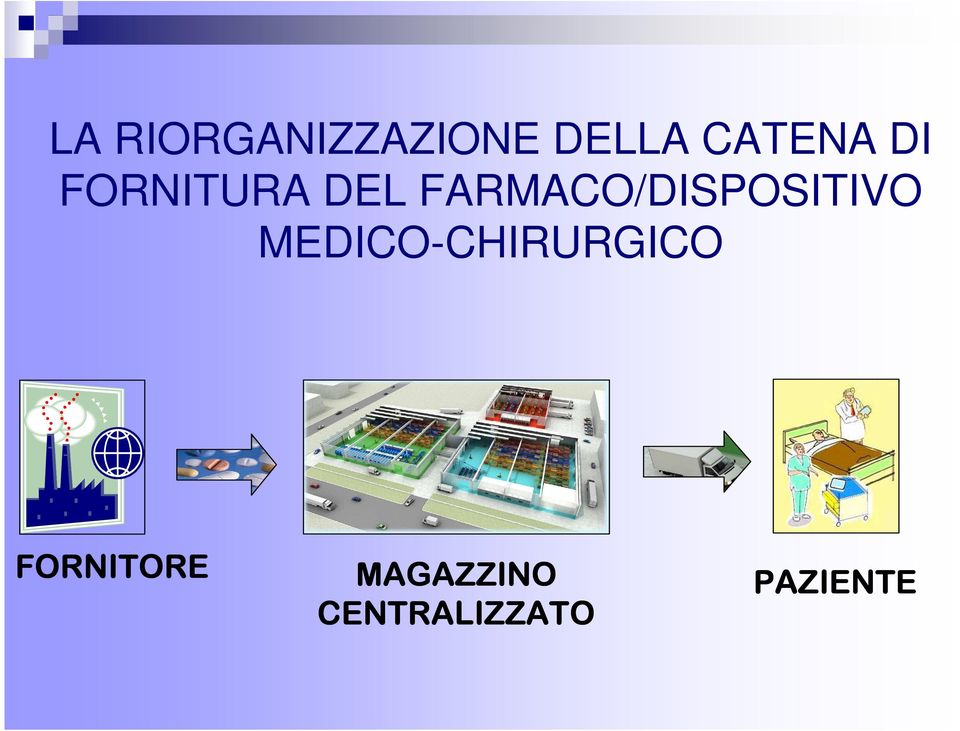FARMACO/DISPOSITIVO