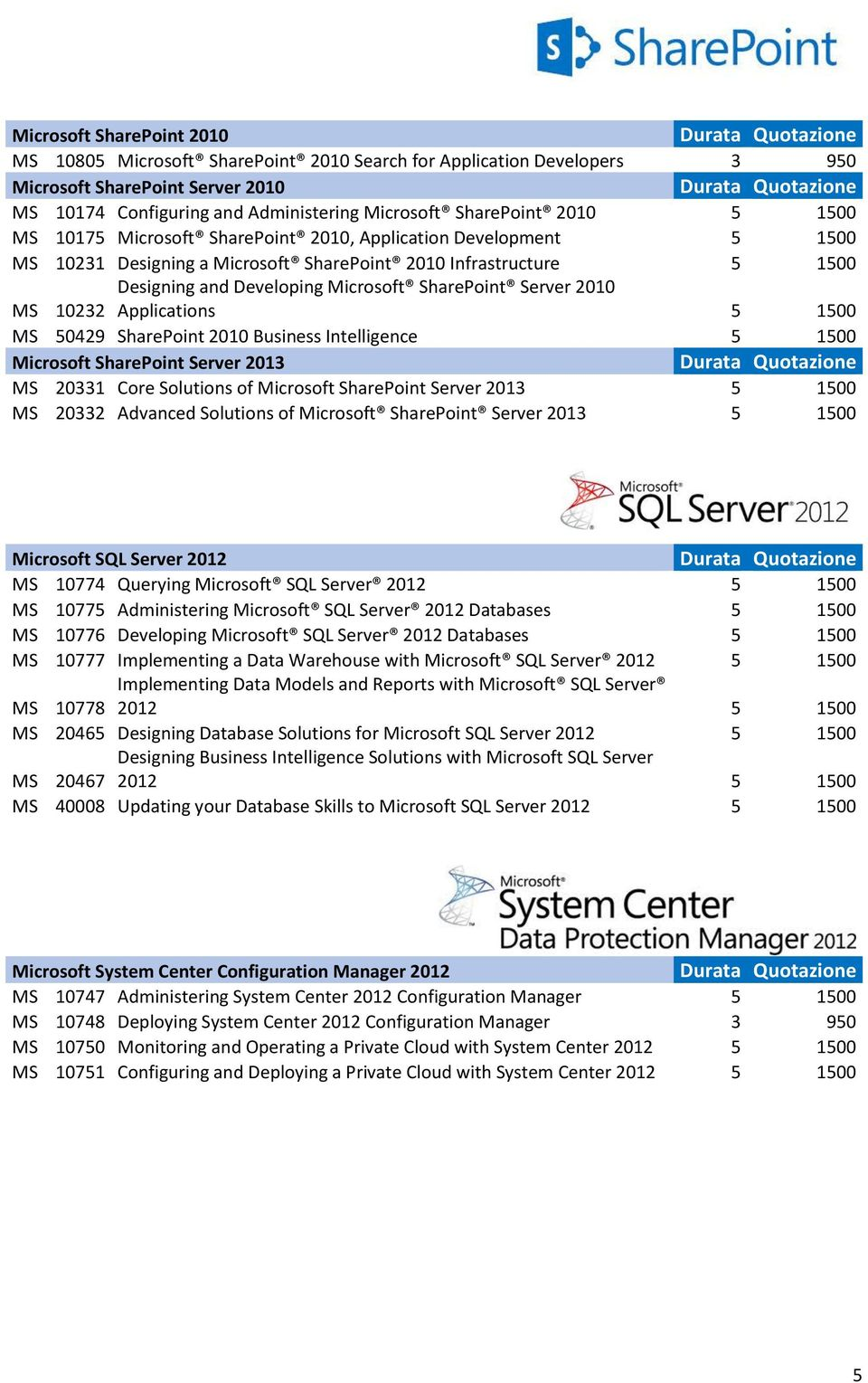 Applications 5 1500 50429 SharePoint 2010 Business Intelligence 5 1500 Microsoft SharePoint Server 2013 20331 Core Solutions of Microsoft SharePoint Server 2013 5 1500 20332 Advanced Solutions of