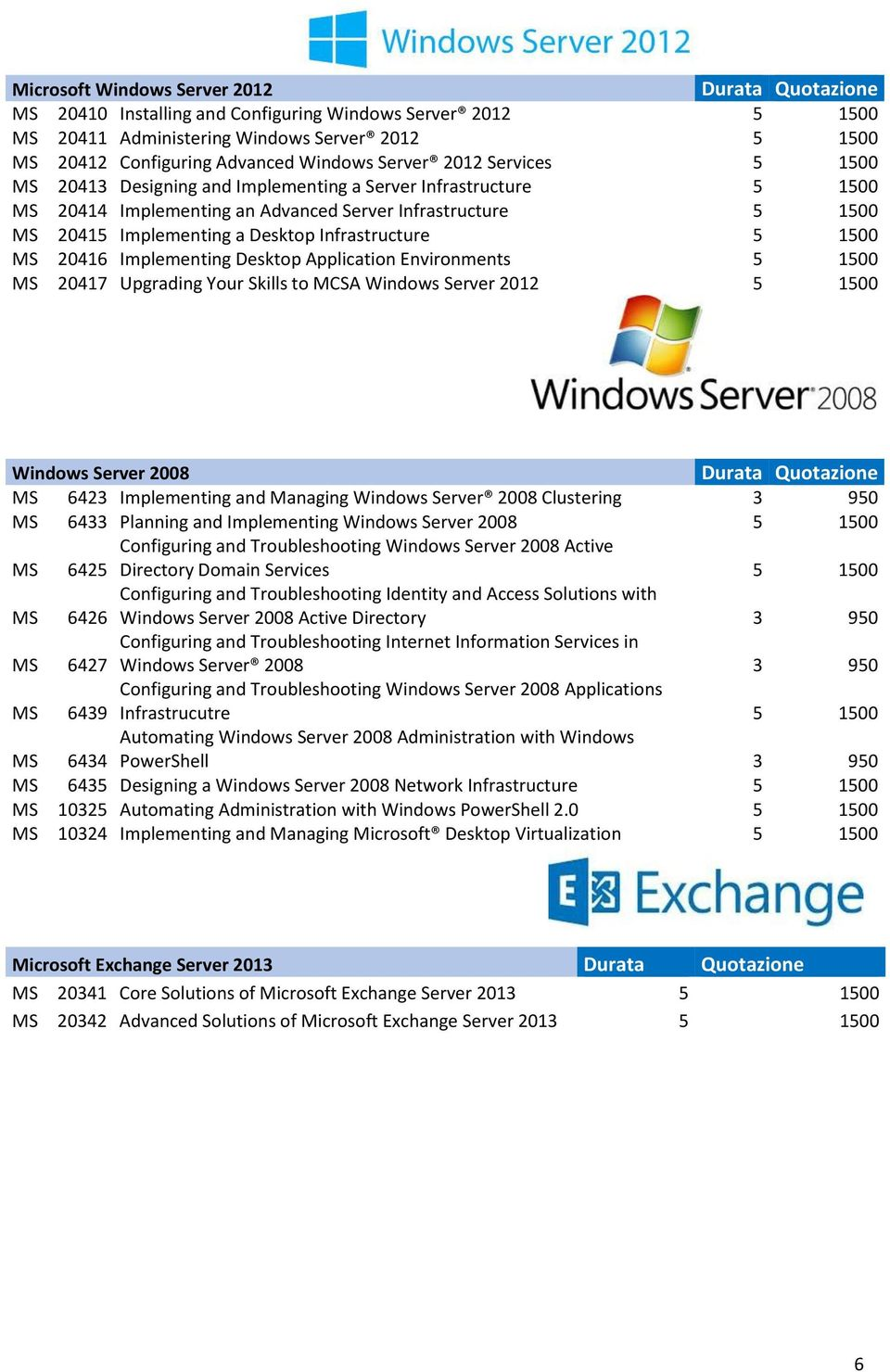 Desktop Application Environments 5 1500 20417 Upgrading Your Skills to MCSA Windows Server 2012 5 1500 Windows Server 2008 6423 Implementing and Managing Windows Server 2008 Clustering 3 950 6433