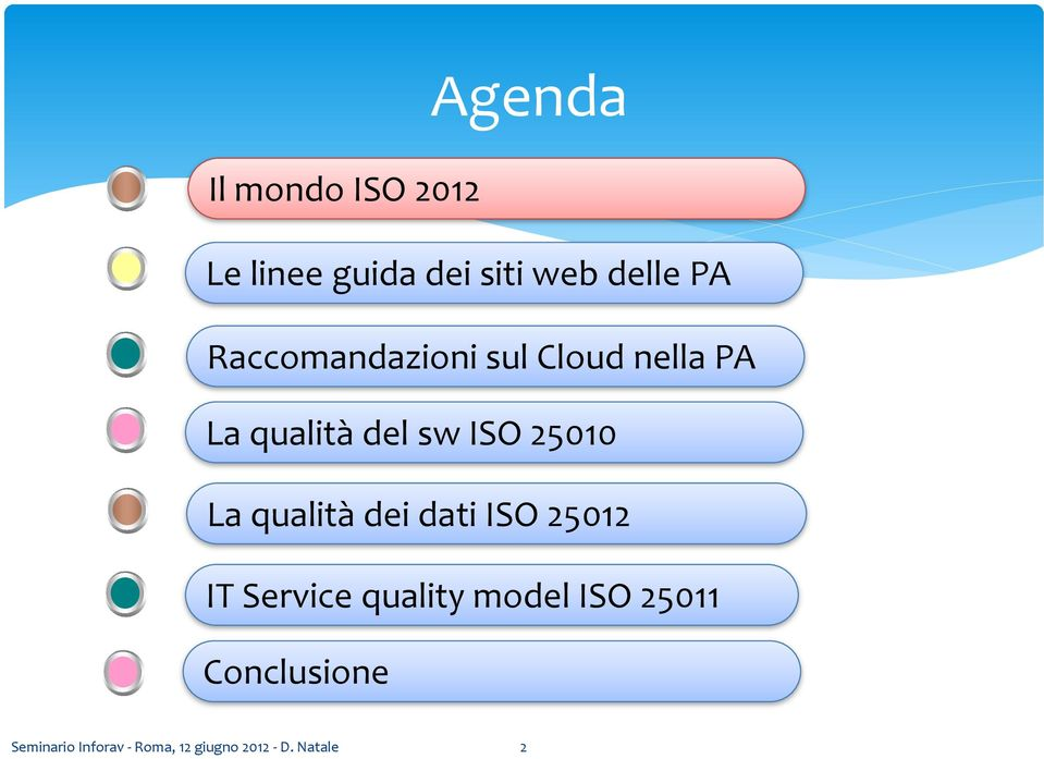 La qualità dei dati ISO 25012 IT Service quality model ISO